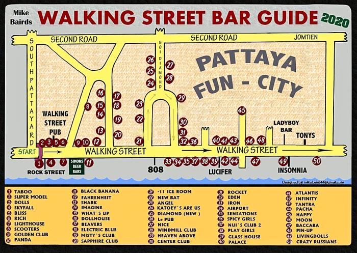Walking Street Guide 2020 - Pattaya Bar Guide 2020